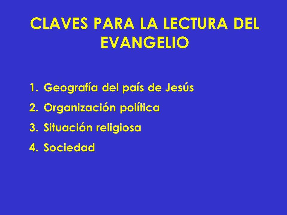 CLAVES PARA LA LECTURA DEL EVANGELIO 1.Geografía del país de Jesús 2.Organización política 3.Situación religiosa 4.Sociedad