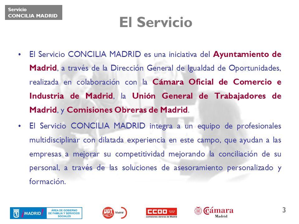 Servicio CONCILIA MADRID 3 El Servicio El Servicio CONCILIA MADRID es una iniciativa del Ayuntamiento de Madrid, a través de la Dirección General de I