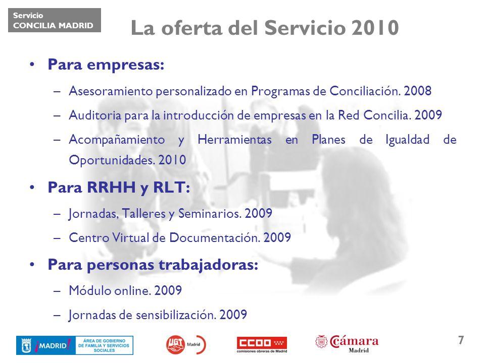 Servicio CONCILIA MADRID 7 La oferta del Servicio 2010 Para empresas: –Asesoramiento personalizado en Programas de Conciliación. 2008 –Auditoria para