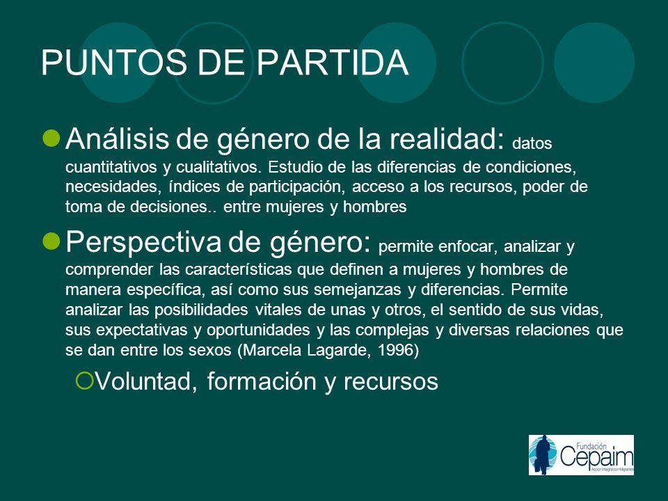 PUNTOS DE PARTIDA Análisis de género de la realidad: datos cuantitativos y cualitativos. Estudio de las diferencias de condiciones, necesidades, índic