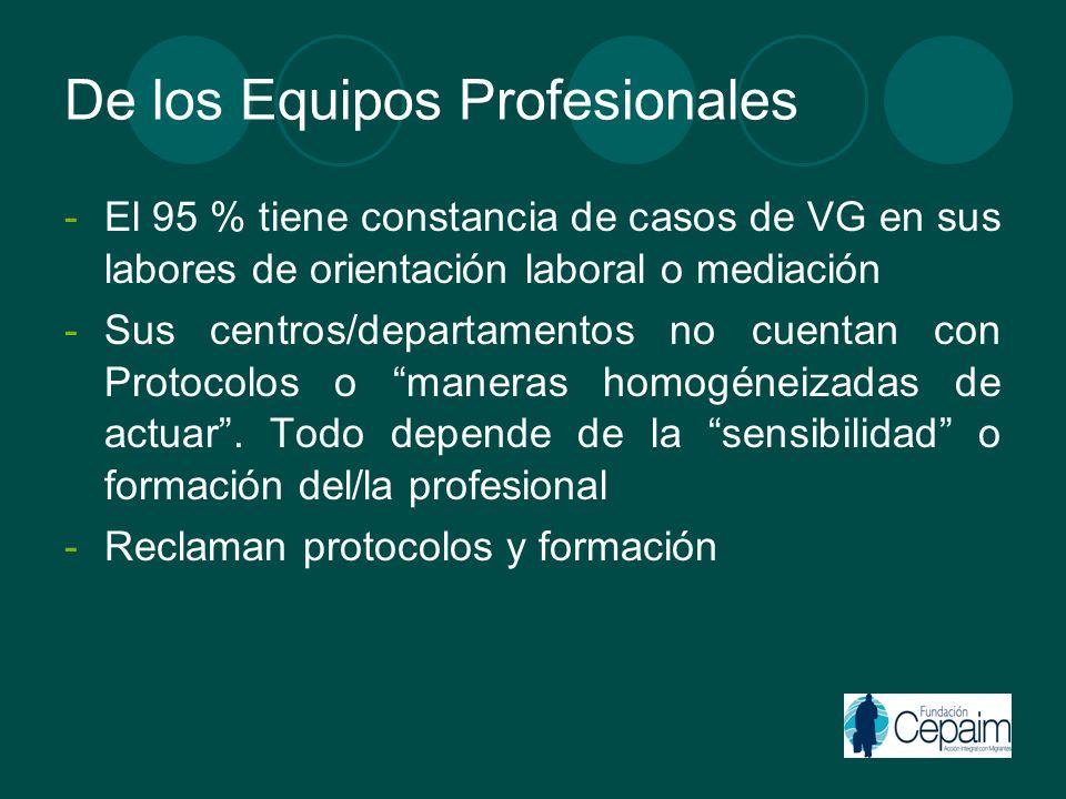 De los Equipos Profesionales -El 95 % tiene constancia de casos de VG en sus labores de orientación laboral o mediación -Sus centros/departamentos no