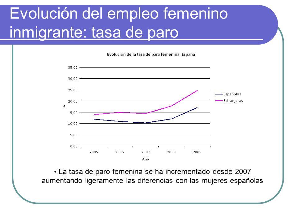 Evolución del empleo femenino inmigrante: tasa de paro La tasa de paro femenina se ha incrementado desde 2007 aumentando ligeramente las diferencias c