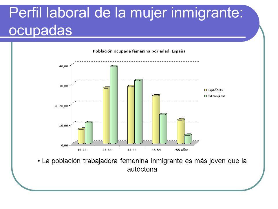 Perfil laboral de la mujer inmigrante: ocupadas La población trabajadora femenina inmigrante es más joven que la autóctona