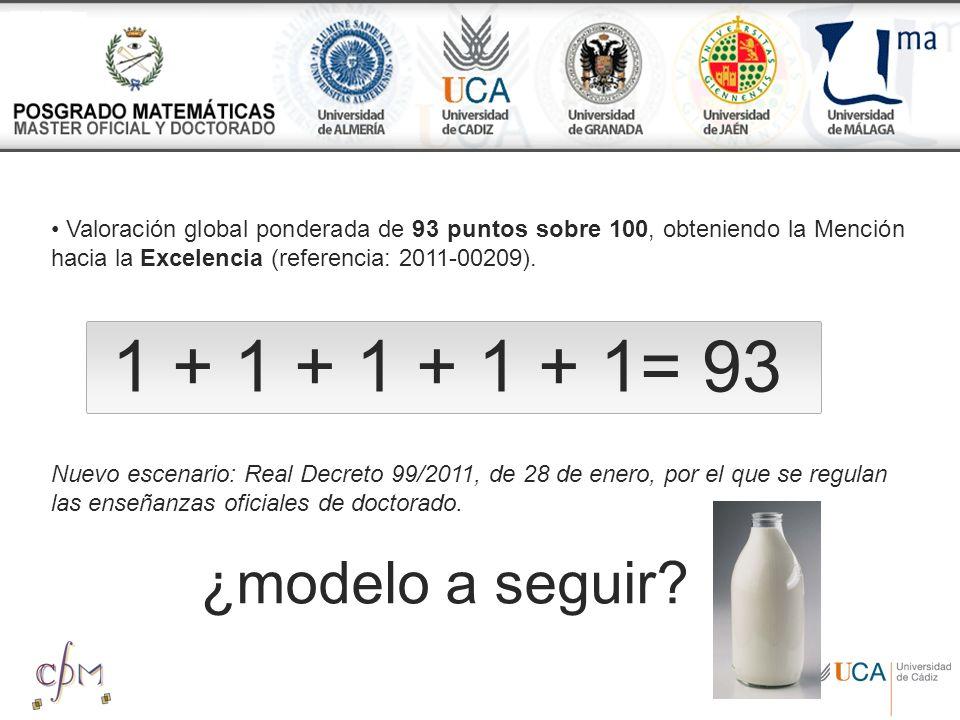 1 + 1 + 1 + 1 + 1= 93 Valoración global ponderada de 93 puntos sobre 100, obteniendo la Mención hacia la Excelencia (referencia: 2011-00209). ¿modelo