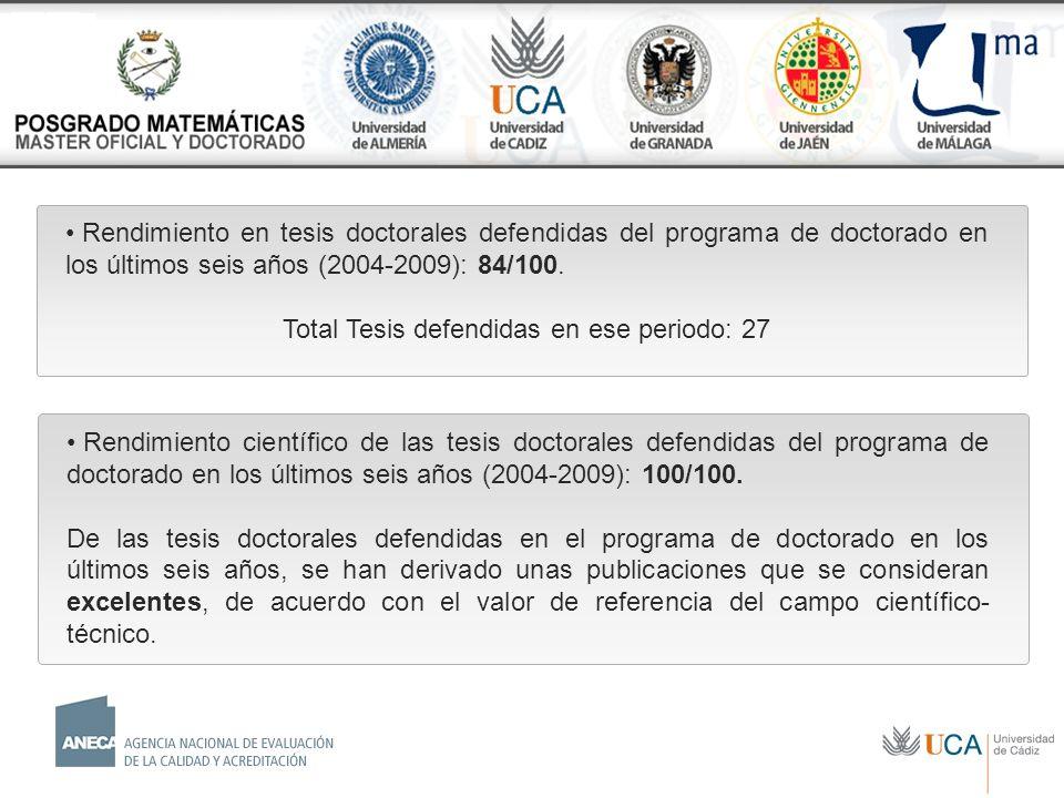 Rendimiento en tesis doctorales defendidas del programa de doctorado en los últimos seis años (2004-2009): 84/100.