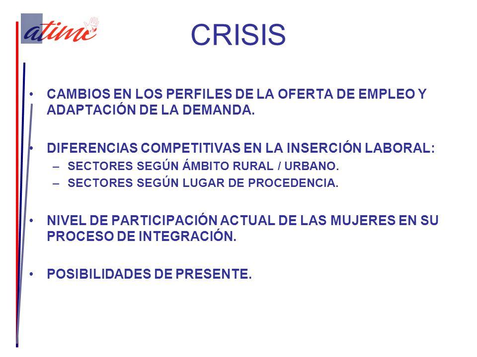 CRISIS CAMBIOS EN LOS PERFILES DE LA OFERTA DE EMPLEO Y ADAPTACIÓN DE LA DEMANDA.