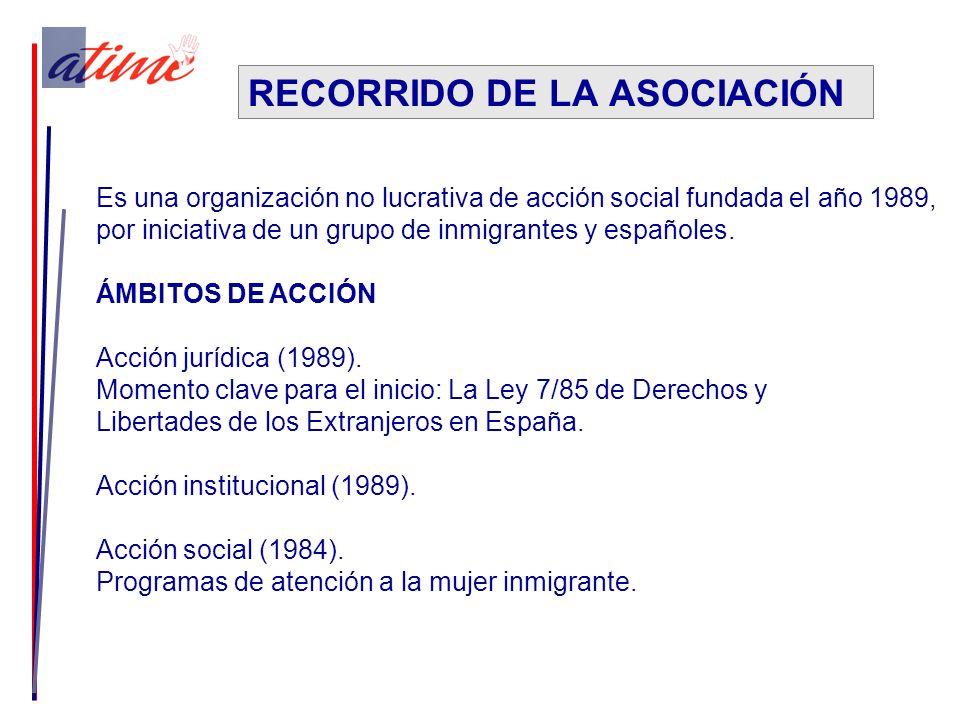 MISIÓN DE ATIME La defensa de los derechos de las personas inmigrantes.