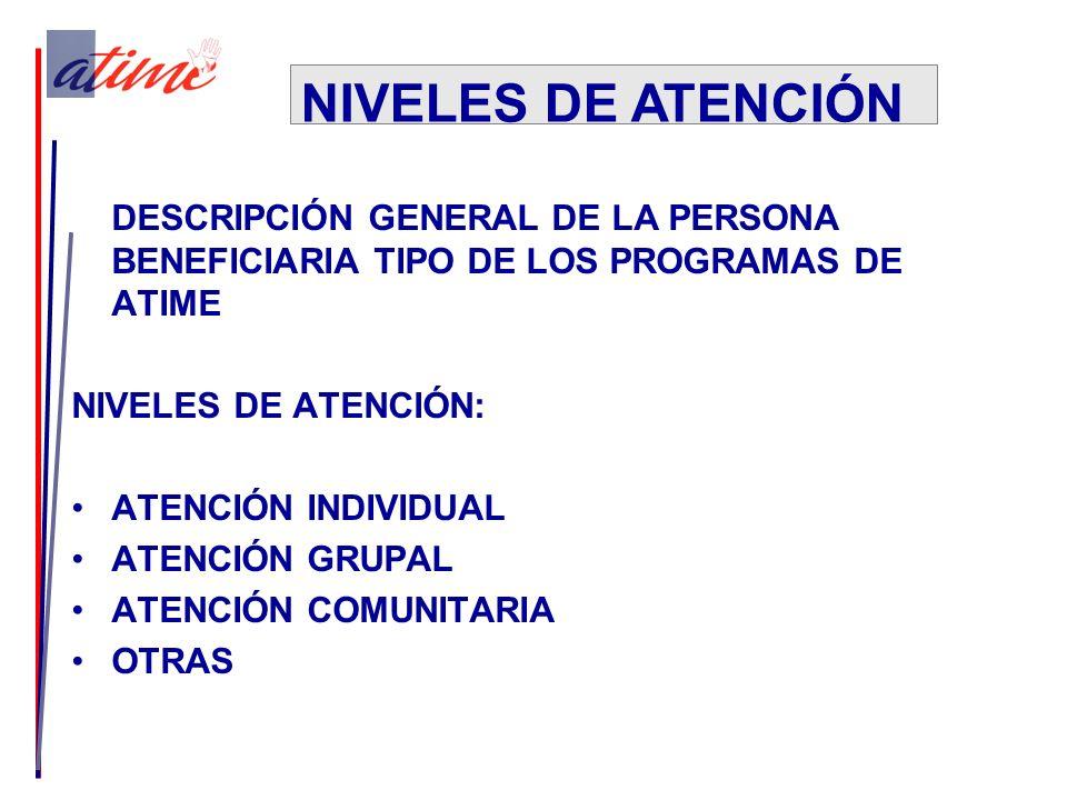 DESCRIPCIÓN GENERAL DE LA PERSONA BENEFICIARIA TIPO DE LOS PROGRAMAS DE ATIME NIVELES DE ATENCIÓN: ATENCIÓN INDIVIDUAL ATENCIÓN GRUPAL ATENCIÓN COMUNITARIA OTRAS NIVELES DE ATENCIÓN