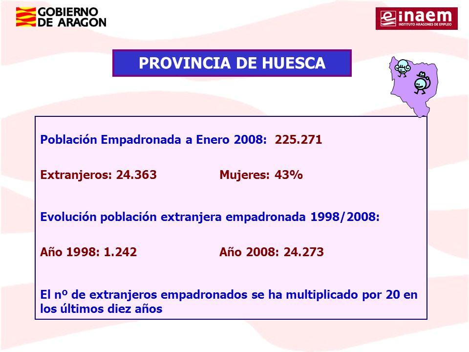 Población Empadronada a Enero 2008: 225.271 Extranjeros: 24.363Mujeres:43% Evolución población extranjera empadronada 1998/2008: Año 1998: 1.242 Año 2