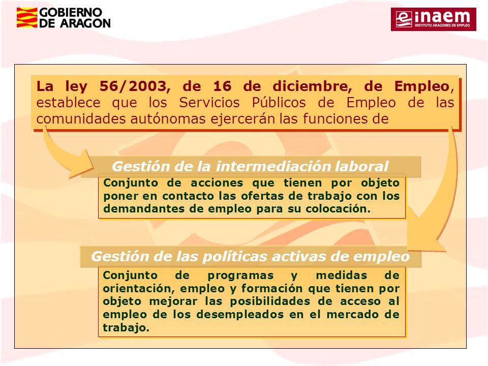 La ley 56/2003, de 16 de diciembre, de Empleo, establece que los Servicios Públicos de Empleo de las comunidades autónomas ejercerán las funciones de