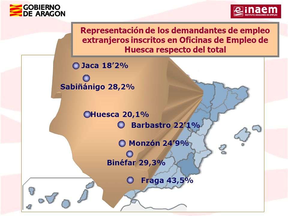 Huesca 20,1% Barbastro 221% Monzón 249% Binéfar 29,3% Fraga 43,5% Sabiñánigo 28,2% Jaca 182% Representación de los demandantes de empleo extranjeros i