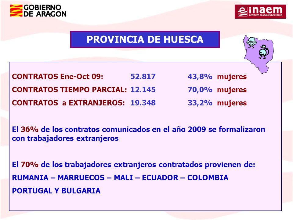 CONTRATOS Ene-Oct 09: 52.81743,8% mujeres CONTRATOS TIEMPO PARCIAL:12.14570,0% mujeres CONTRATOS a EXTRANJEROS: 19.34833,2% mujeres El 36% de los cont