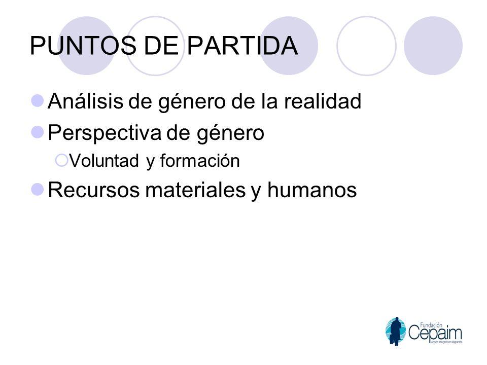 PUNTOS DE PARTIDA Análisis de género de la realidad Perspectiva de género Voluntad y formación Recursos materiales y humanos