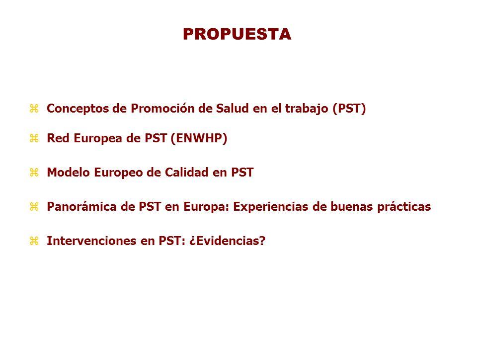 PROPUESTA zConceptos de Promoción de Salud en el trabajo (PST) zRed Europea de PST (ENWHP) zModelo Europeo de Calidad en PST zPanorámica de PST en Eur