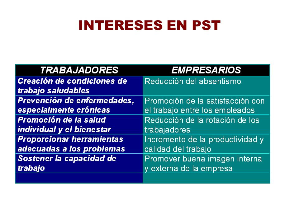 INTERESES EN PST