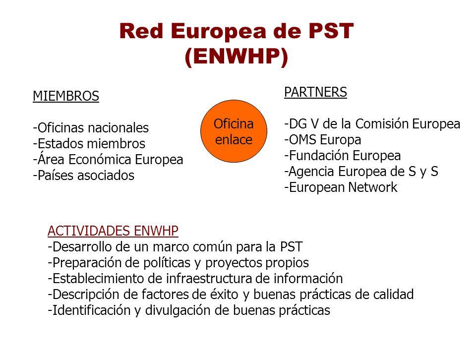 Red Europea de PST (ENWHP) MIEMBROS -Oficinas nacionales -Estados miembros -Área Económica Europea -Países asociados PARTNERS -DG V de la Comisión Eur