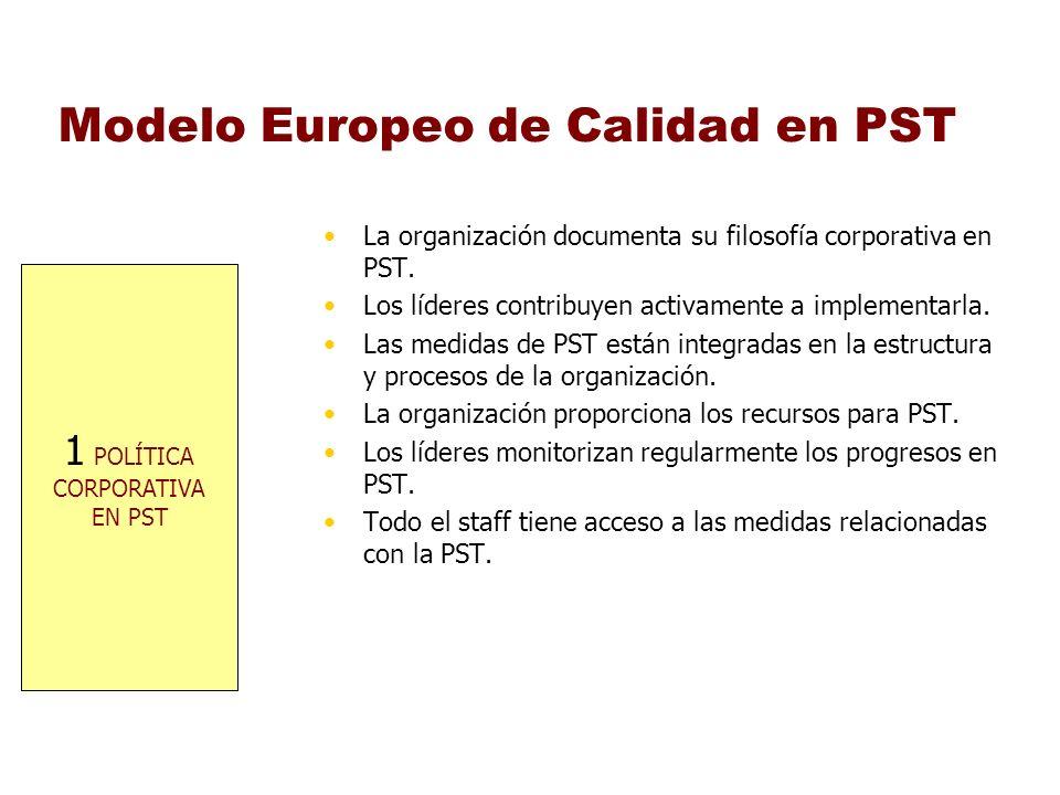1 POLÍTICA CORPORATIVA EN PST Modelo Europeo de Calidad en PST La organización documenta su filosofía corporativa en PST. Los líderes contribuyen acti