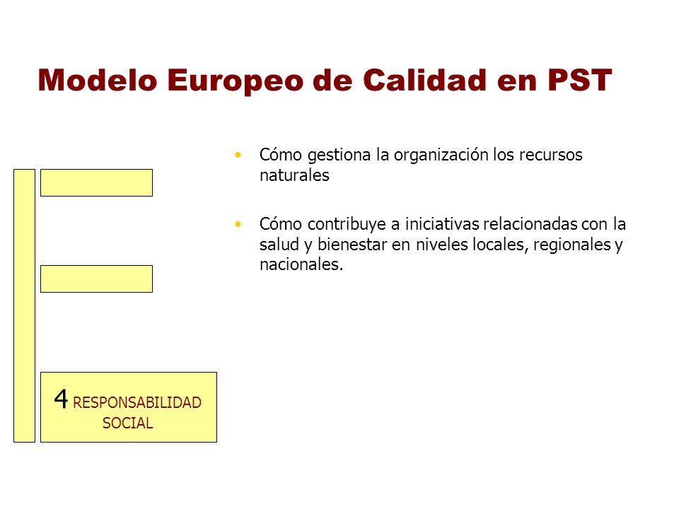 4 RESPONSABILIDAD SOCIAL Modelo Europeo de Calidad en PST Cómo gestiona la organización los recursos naturales Cómo contribuye a iniciativas relaciona