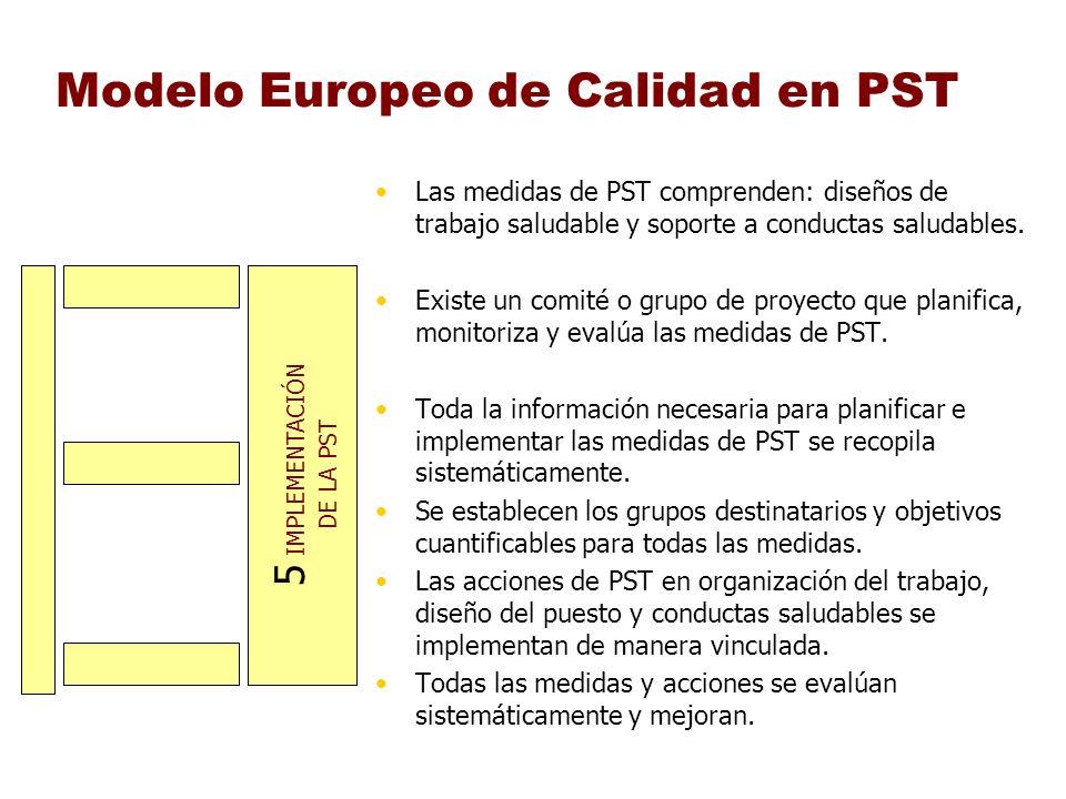 Modelo Europeo de Calidad en PST Las medidas de PST comprenden: diseños de trabajo saludable y soporte a conductas saludables. Existe un comité o grup