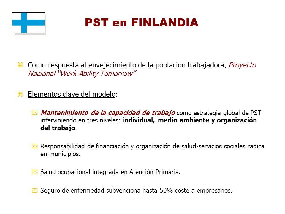 PST en FINLANDIA zComo respuesta al envejecimiento de la población trabajadora, Proyecto Nacional Work Ability Tomorrow zElementos clave del modelo: y