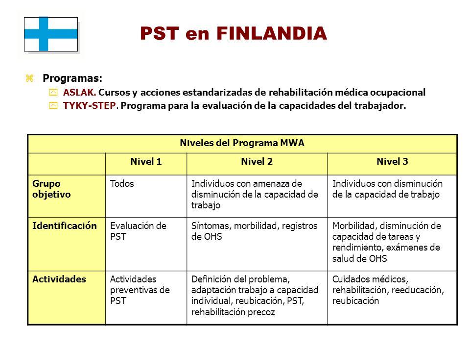 PST en FINLANDIA zProgramas: yASLAK. Cursos y acciones estandarizadas de rehabilitación médica ocupacional yTYKY-STEP. Programa para la evaluación de