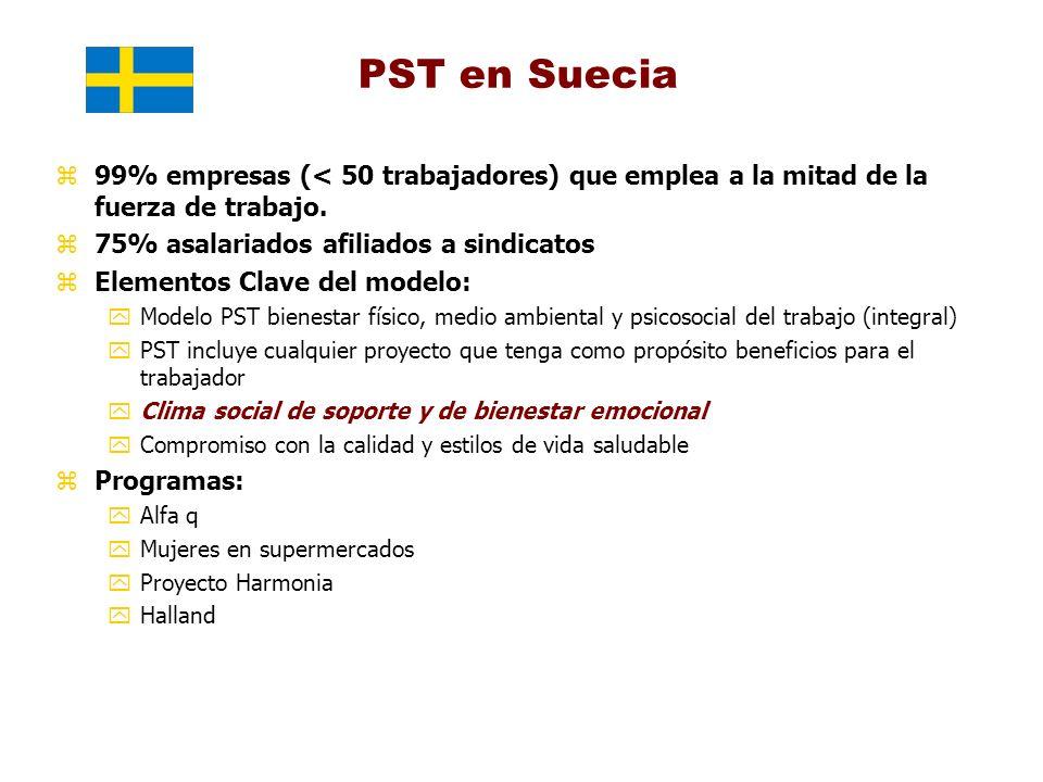 PST en Suecia z99% empresas (< 50 trabajadores) que emplea a la mitad de la fuerza de trabajo. z75% asalariados afiliados a sindicatos zElementos Clav