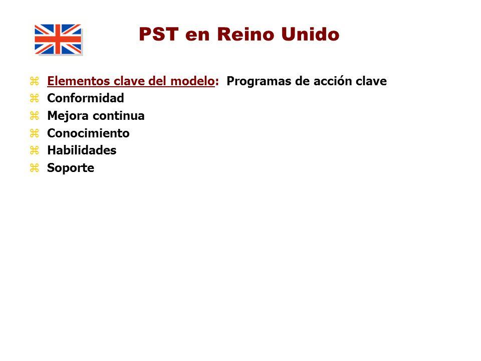 PST en Reino Unido zElementos clave del modelo: Programas de acción clave zConformidad zMejora continua zConocimiento zHabilidades zSoporte