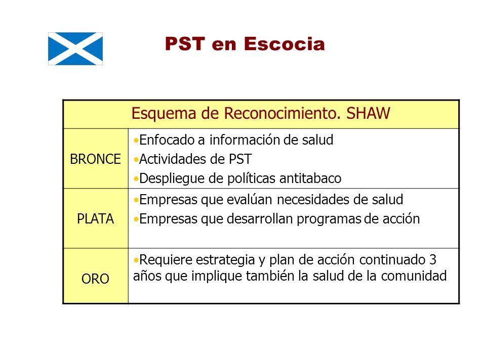 PST en Escocia Esquema de Reconocimiento. SHAW BRONCE Enfocado a información de salud Actividades de PST Despliegue de políticas antitabaco PLATA Empr