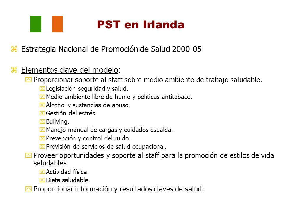 PST en Irlanda zEstrategia Nacional de Promoción de Salud 2000-05 zElementos clave del modelo: yProporcionar soporte al staff sobre medio ambiente de