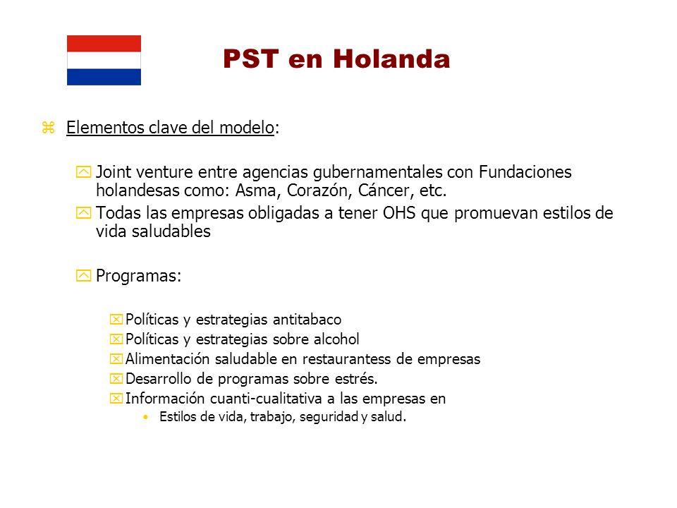 PST en Holanda zElementos clave del modelo: yJoint venture entre agencias gubernamentales con Fundaciones holandesas como: Asma, Corazón, Cáncer, etc.