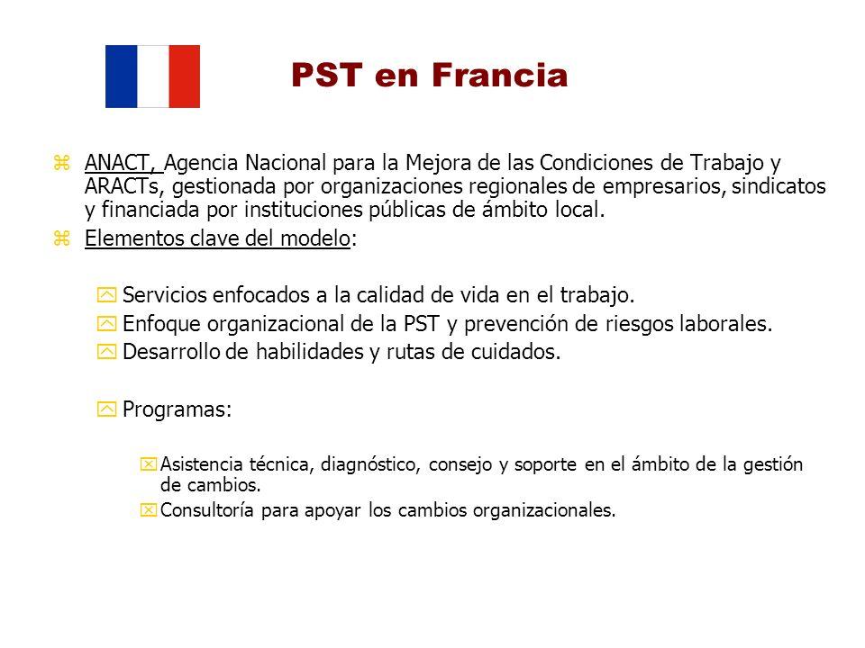 PST en Francia zANACT, Agencia Nacional para la Mejora de las Condiciones de Trabajo y ARACTs, gestionada por organizaciones regionales de empresarios