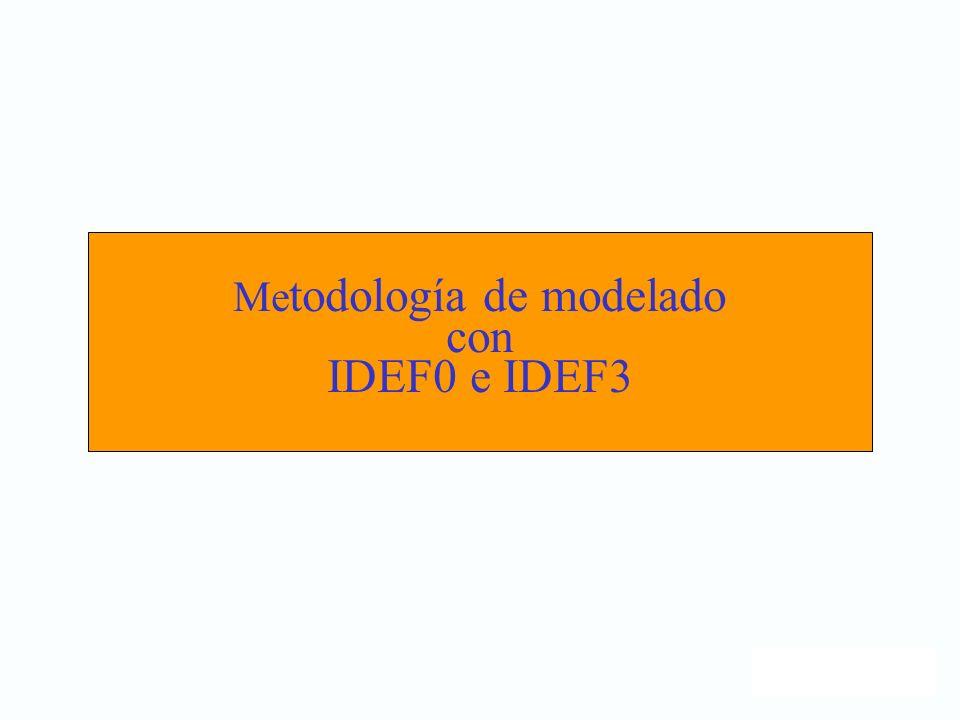 Estructura de un modelo IDEF0 Reglas Diagrama de Contexto: –Primer diagrama del modelo, diagrama A-0 (Se leeA menos cero) –Una sola actividad, número 0 y representa el objetivo del modelo Diagramas siguientes A0, A1, A2, …, con actividades 1, 2, …,6.