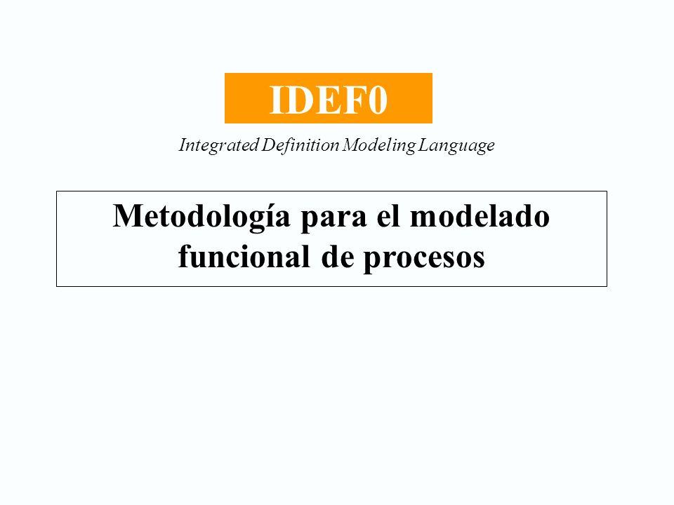 Estructura de un modelo IDEF0 LinkageTypeDescription Input connectionOutput to input of lower dominance box, e.g.