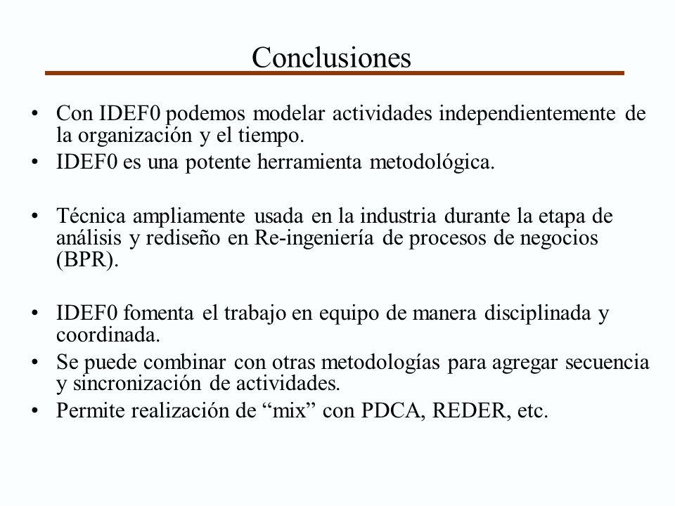 Con IDEF0 podemos modelar actividades independientemente de la organización y el tiempo. IDEF0 es una potente herramienta metodológica. Técnica amplia