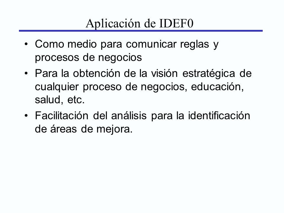 Aplicación de IDEF0 Como medio para comunicar reglas y procesos de negocios Para la obtención de la visión estratégica de cualquier proceso de negocio