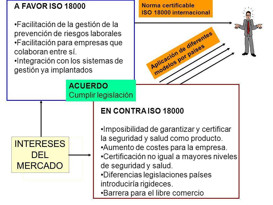A FAVOR ISO 18000 Facilitación de la gestión de la prevención de riesgos laborales Facilitación para empresas que colaboran entre sí. Integración con