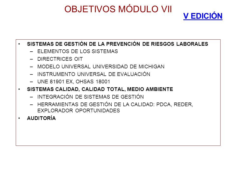CONTENIDOS MÓDULO VII INTRODUCCIÓN ADMINISTRACIÓN Y GESTIÓN TEORÍAS DE ORGANIZACIÓN ECONOMÍA DE LA PREVENCIÓN CULTURA/ CAMBIO ORGANIZACIONAL CONFLICTO Y NEGOCIACIÓN GESTIÓN EQUIPOS DE TRABAJO MARKETING Y COMUNICACIÓN PLANIFICACIÓN ESTRATÉGICA CALIDAD Y ORIENTACIÓN AL CLIENTE PLANES/PROGRAMAS FORMACIÓN GESTIÓN PATRIMONIAL SEGURIDAD VIAL ACCIDENTES MAYORES RESIDUOS URBANOS Y TÓXICOS AUDITORÍA INTEGRACIÓN DE SISTEMAS SISTEMAS DE GESTIÓN DE LA PREVENCIÓN DE RIESGOS LABORALES (SGPRL) ELEMENTOS DE LOS SISTEMAS DIRECTRICES OIT MODELO UNIVERSAL UNIVERSIDAD DE MICHIGAN INSTRUMENTO UNIVERSAL DE EVALUACIÓN UNE 81901 EX, OHSAS 18001 SISTEMAS CALIDAD, CALIDAD TOTAL, MEDIO AMBIENTE HERRAMIENTAS DE GESTIÓN DE LA CALIDAD: PDCA, REDER, EXPLORADOR OPORTUNIDADES INTEGRACIÓN DE SISTEMAS DE GESTIÓN AUDITORÍA V EDICIÓN I-IV EDICIONES