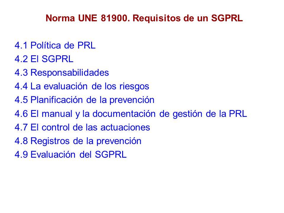 Norma UNE 81900. Requisitos de un SGPRL 4.1 Política de PRL 4.2 El SGPRL 4.3 Responsabilidades 4.4 La evaluación de los riesgos 4.5 Planificación de l
