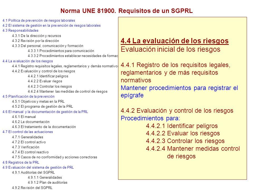 Norma UNE 81900. Requisitos de un SGPRL 4.1 Política de prevención de riesgos laborales 4.2 El sistema de gestión en la prevención de riesgos laborale