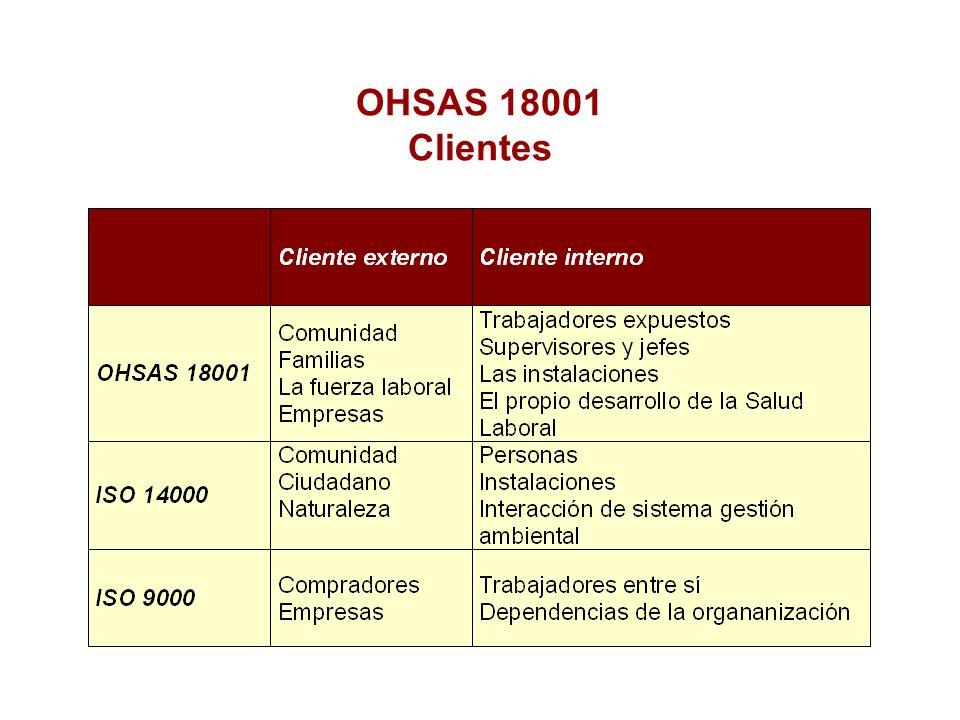 OHSAS 18001 Clientes