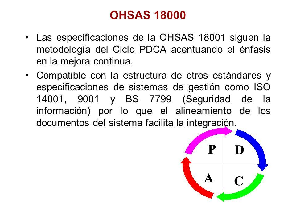Las especificaciones de la OHSAS 18001 siguen la metodología del Ciclo PDCA acentuando el énfasis en la mejora continua. Compatible con la estructura