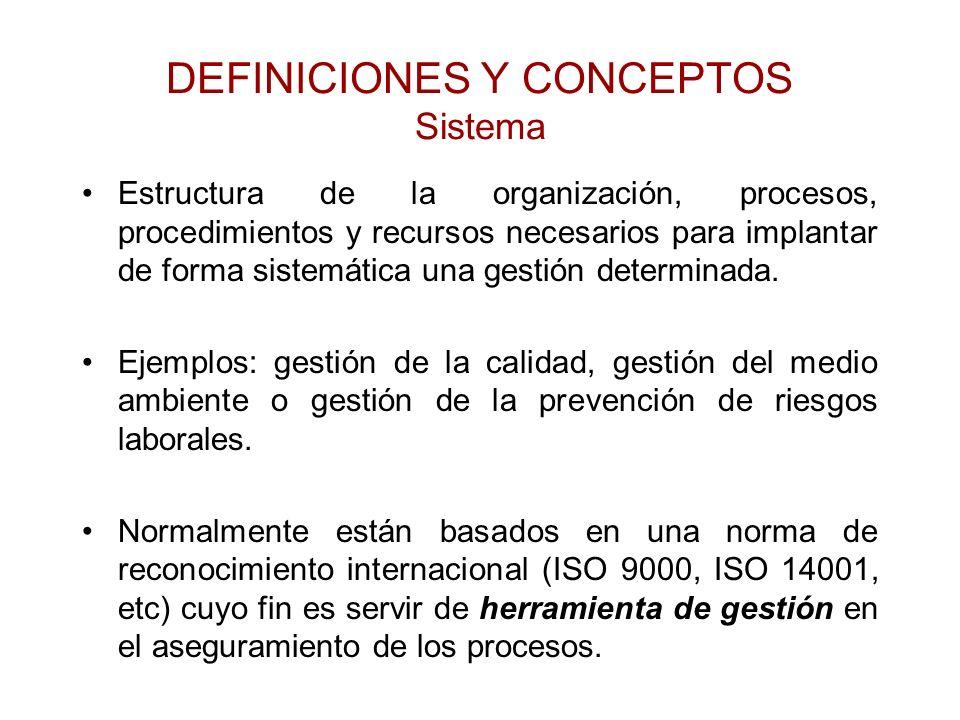DEFINICIONES Y CONCEPTOS Sistema Estructura de la organización, procesos, procedimientos y recursos necesarios para implantar de forma sistemática una
