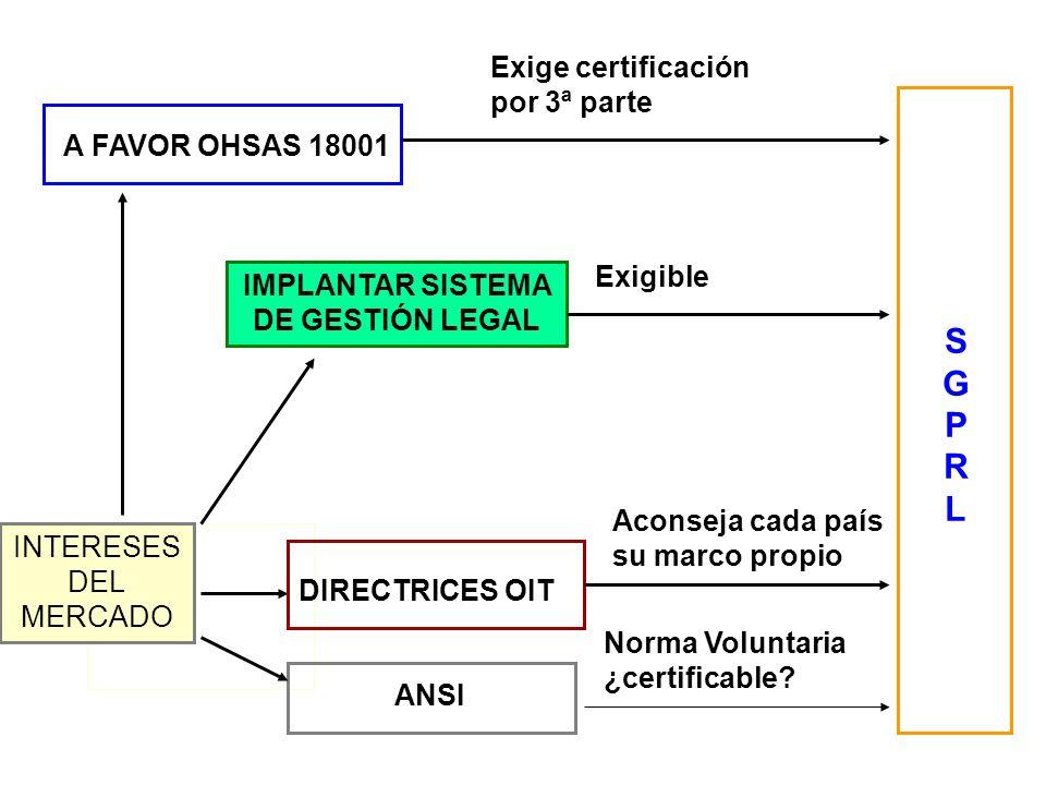 DIRECTRICES DE LA OIT Evaluación 3.11.