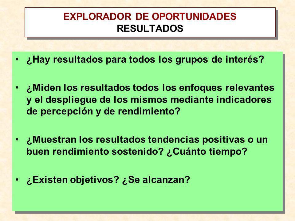 EXPLORADOR DE OPORTUNIDADES RESULTADOS ¿Hay resultados para todos los grupos de interés? ¿Miden los resultados todos los enfoques relevantes y el desp