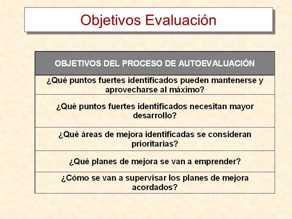 Objetivos Evaluación