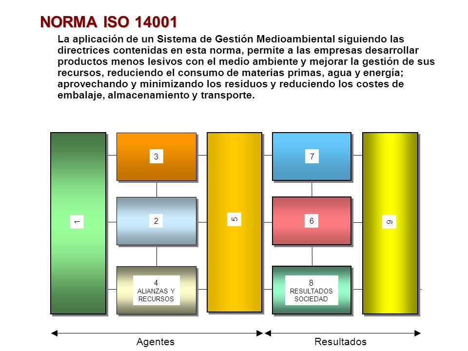 NORMA ISO 14001 La aplicación de un Sistema de Gestión Medioambiental siguiendo las directrices contenidas en esta norma, permite a las empresas desar