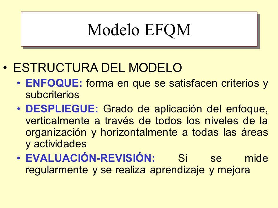 ESTRUCTURA DEL MODELO ENFOQUE: forma en que se satisfacen criterios y subcriterios DESPLIEGUE: Grado de aplicación del enfoque, verticalmente a través