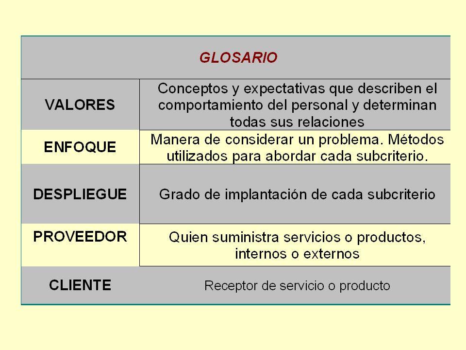 5.SISTEMA DE LA CALIDAD Y PROCESOS 5aOrientación al cliente.