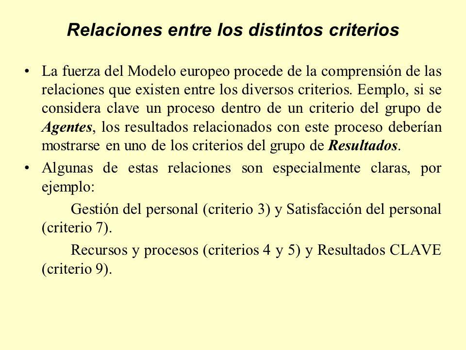 Relaciones entre los distintos criterios La fuerza del Modelo europeo procede de la comprensión de las relaciones que existen entre los diversos crite
