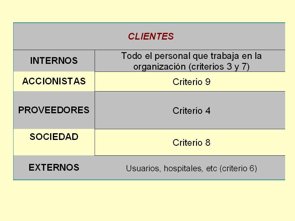 2.ESTRATEGIA Y PLANIFICACIÓN.